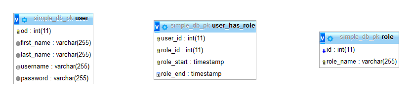 How to Test SQL Primary Key Constraints