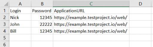 Data-driven Test