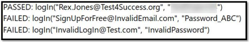 TestNG Test Results