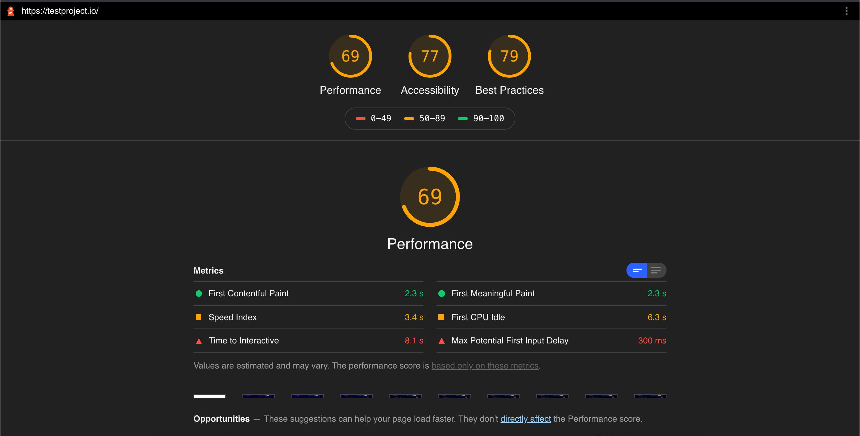 Lighthouse Audit - Performance Testing