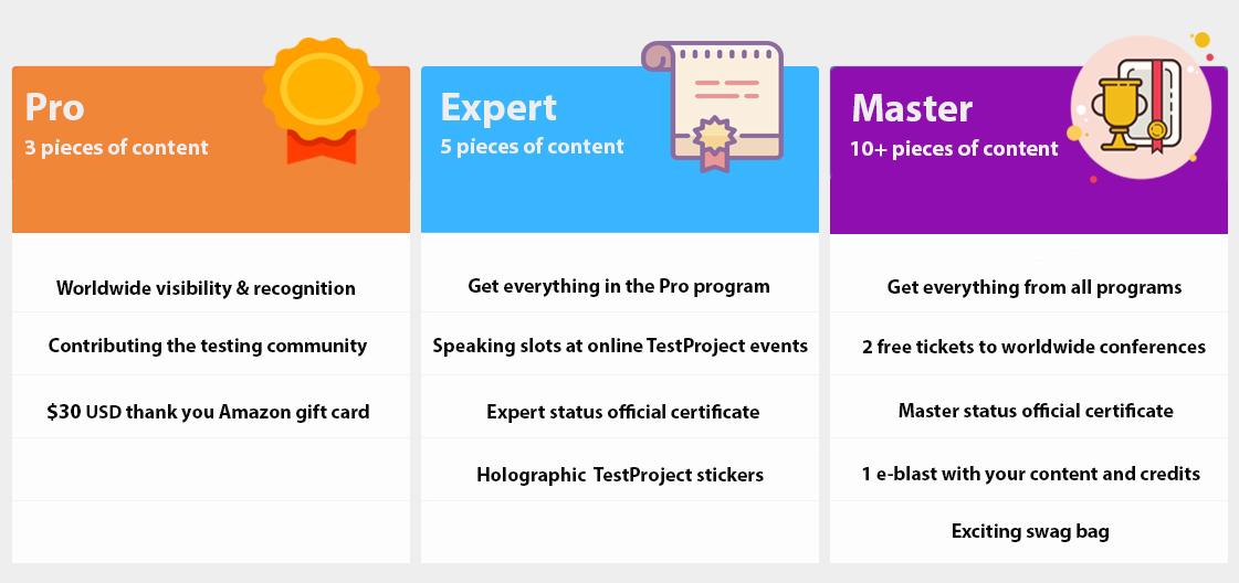 TestProject Testing Master