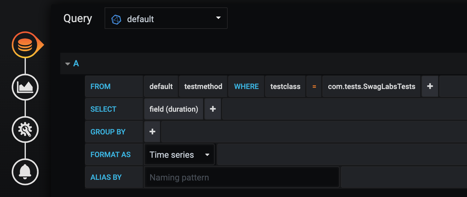 Grafana Test Case Execution Time Point Graph
