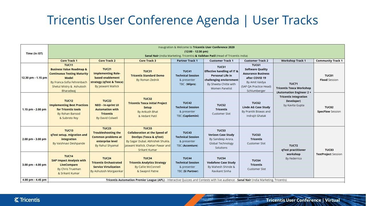 Tricentis User Conference Agenda