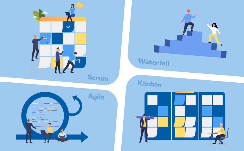 Waterfall vs. Agile vs. Scrum vs. Kanban Methodologies