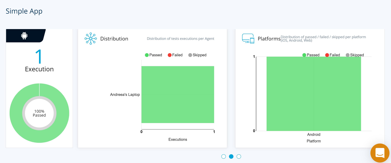 TestProject Trends Report
