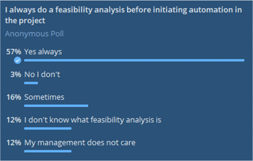 Feasibility Analysis Survey
