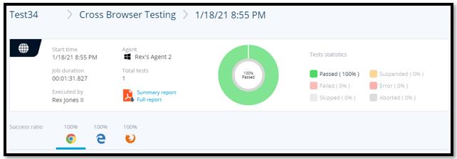Cross browser testing report