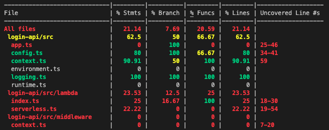 code coverage output