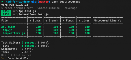 100% code coverage. Nice!