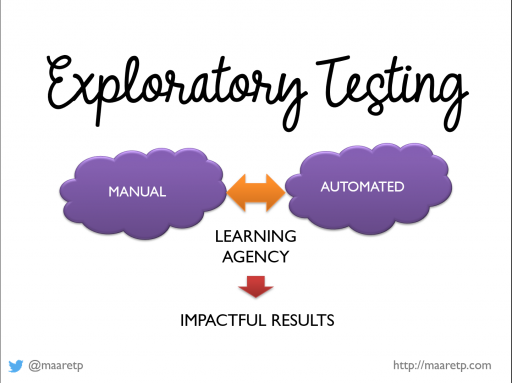 Contemporary Exploratory Testing