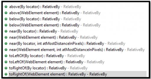 Selenium 4 Relative Locators