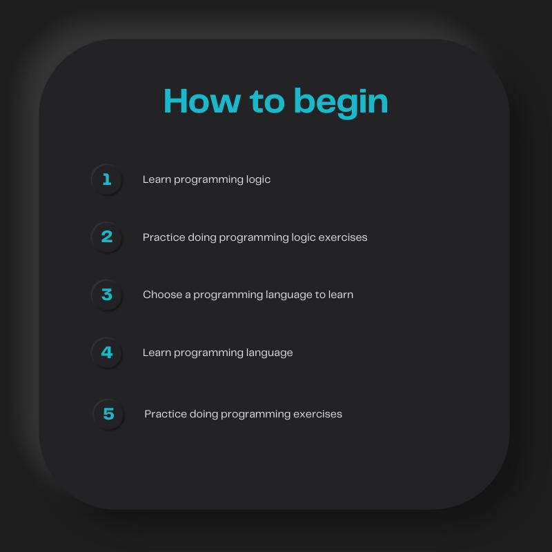 Why a QA Should Learn Programming skills