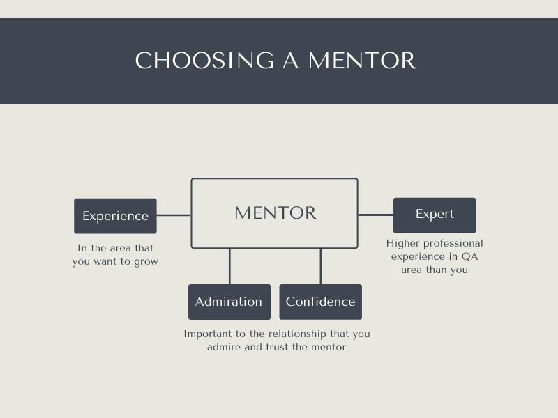 Choosing a mentor in your QA career
