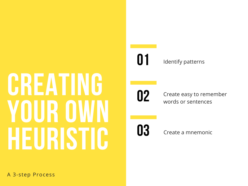 Create your own Software Testing Heuristic