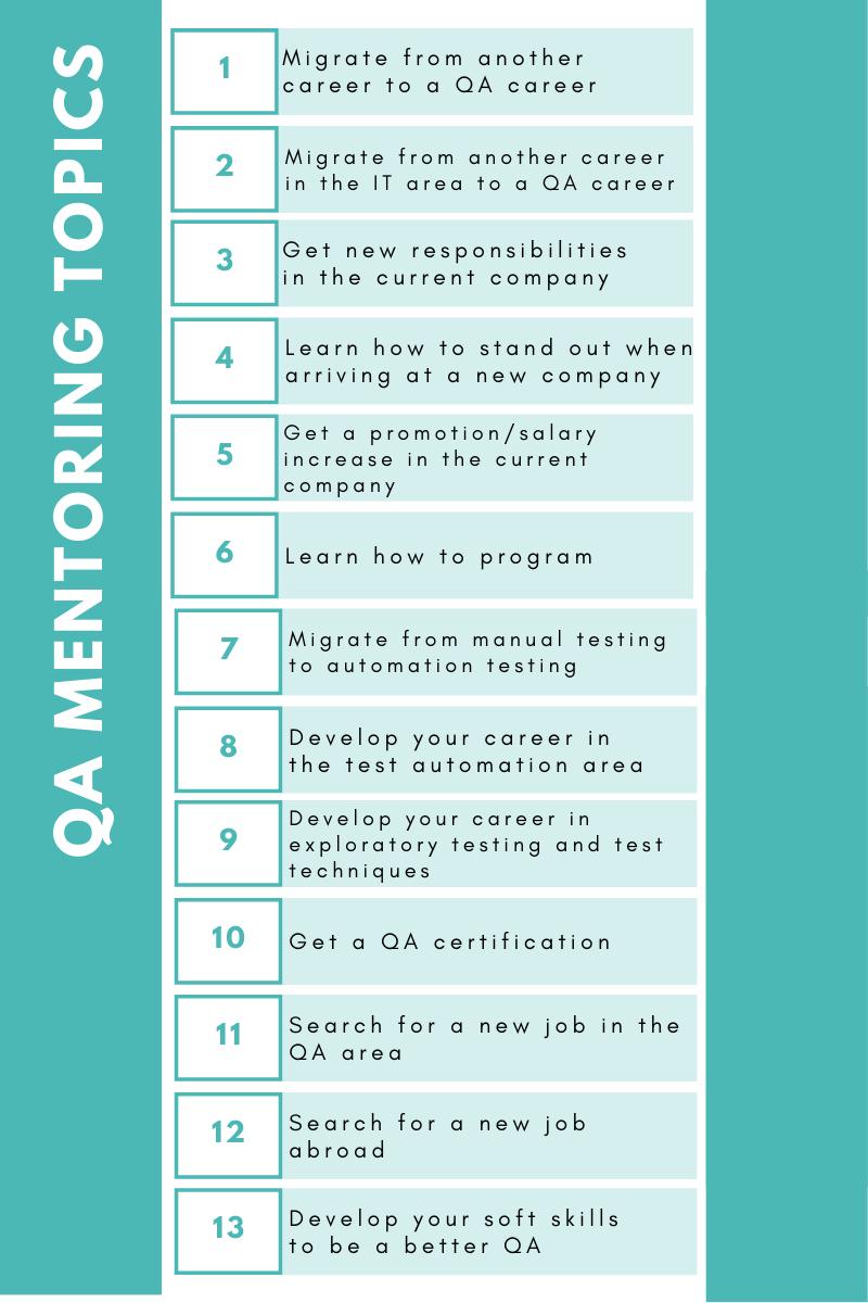 QA mentoring topics