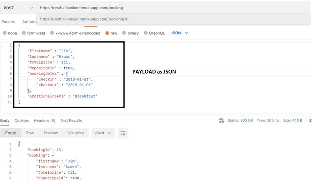 Rest API Automation: Payload