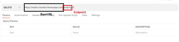 Rest API Automation: Base URL & Endpoints