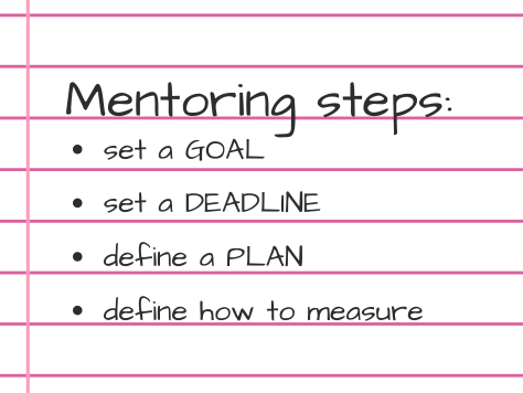 mentoring steps in your QA career